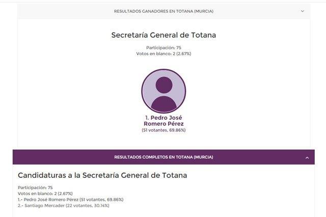 Pedro José Romero Pérez, nuevo secretario general de PODEMOS Totana, Foto 2
