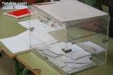 1.027.168 ciudadanos podr�n votar en los pr�ximas elecciones auton�micas, incluidos los 26.597 murcianos residentes en el extranjero