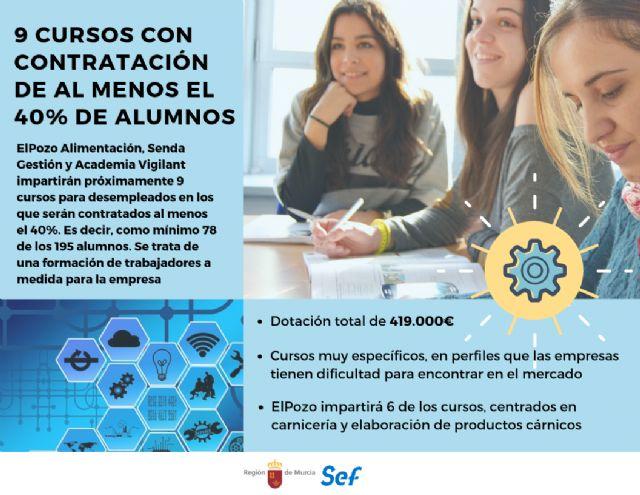 La Comunidad destina 419.000 euros para nueve cursos en los que podrán ser contratados el 40 por ciento de participantes, Foto 1