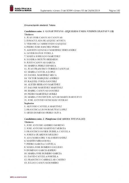 Ocho candidaturas concurren, finalmente, a las elecciones municipales en el Ayuntamiento de Totana en la cita del próximo 26 de mayo