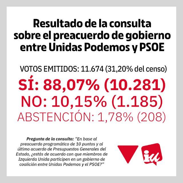 IU-Verdes Alhama respalda el preacuerdo de gobierno entre Unidas Podemos y PSOE, Foto 5