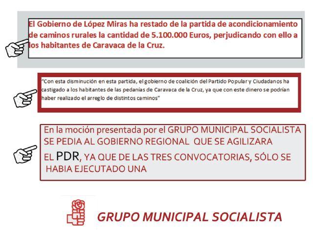 El Gobierno de López Miras ha restado de la partida de acondicionamiento de Caminos Rurales la cantidad de 5.100.000 Euros - 1, Foto 1
