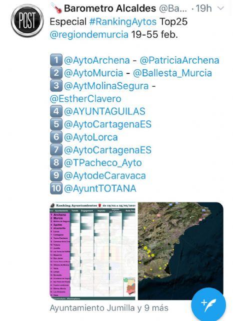 El perfil corporativo del Ayuntamiento de Totana en la red social Twitter entra en el TOP-10 de mayor difusión y más influyentes de entidades locales de la Región de Murcia