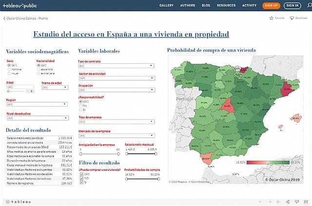 Crean un modelo científico que predice las posibilidades reales para comprar un piso en España - 1, Foto 1