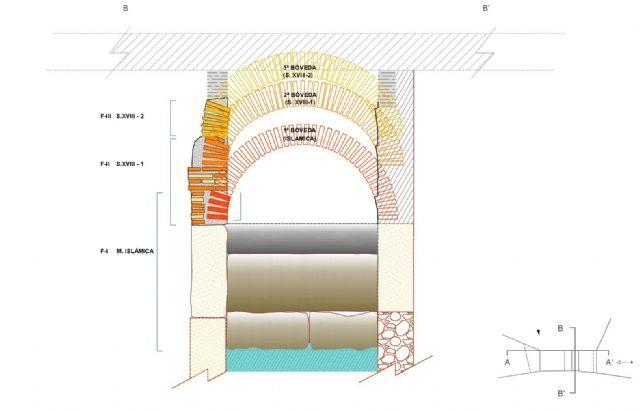 La intervención arqueológica realizada por el Ayuntamiento en la acequia Aljufía saca a la luz una bóveda de la época medieval islámica - 1, Foto 1