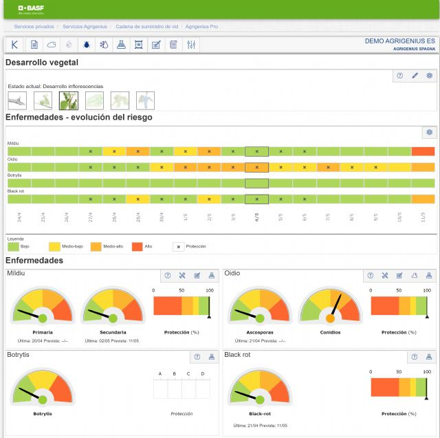 BASF presenta Agrigenio Vite: la gestión sostenible del viñedo desde el Smartphone - 2, Foto 2