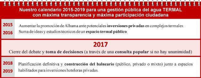 El pleno debate las fases para la construcción de un espacio termal en Alhama de Murcia, Foto 2