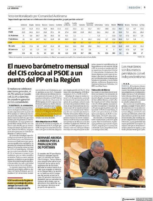 VOX Obtendría el 4,7% de votos en la Región según el CIS - 2, Foto 2