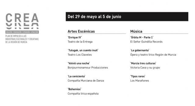 'Plataforma CREA' llega a la cuarta entrega de su programación con piezas de teatro, danza y música - 1, Foto 1