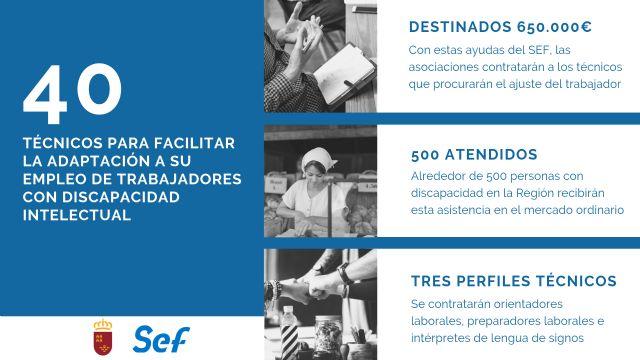 Empleo destina 650.000 euros a facilitar la adaptación de personas con discapacidad a sus puestos de trabajo - 1, Foto 1
