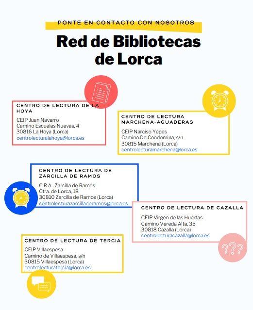 La Red Municipal de Bibliotecas de Lorca recupera mañana los servicios bibliotecarios - 2, Foto 2