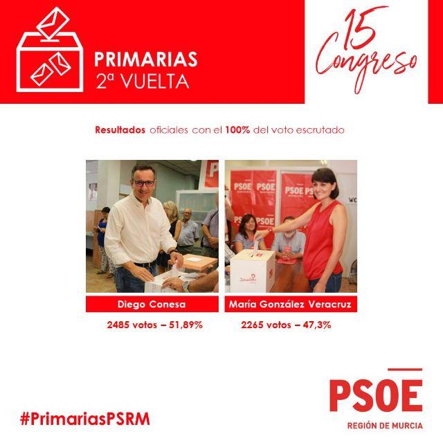 El 99% de los socialistas de Campos del Río eligen como Secretario General del PSRM a Diego Conesa, Foto 1