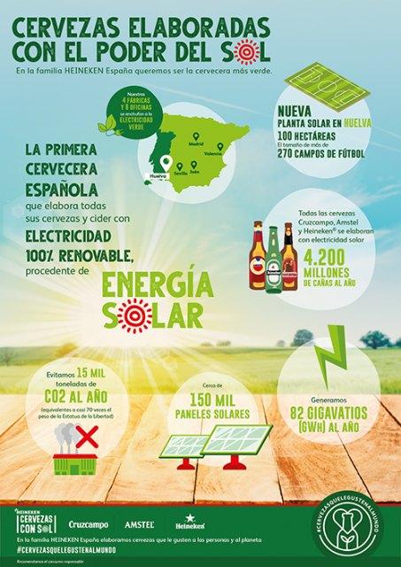 El sol es el nuevo ingrediente secreto de la cerveza Amstel - 3, Foto 3