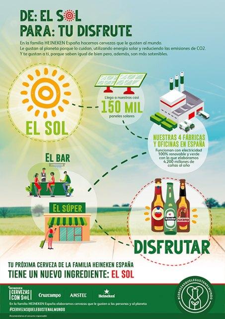 El sol es el nuevo ingrediente secreto de la cerveza Amstel - 4, Foto 4