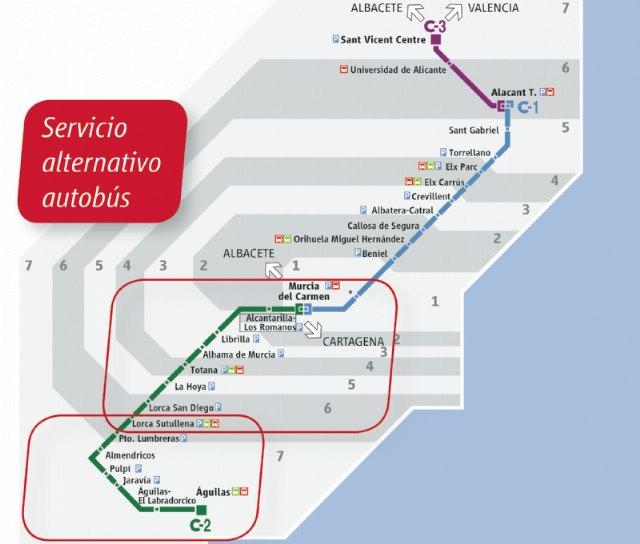 [Se establecen, a partir de mañana, horarios alternativos de autobús al cierre de la línea ferroviaria Murcia-Lorca-Águilas por las obras de ADIF