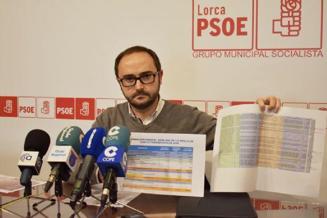 PSOE: Los presupuestos de la Comunidad Autónoma para 2019 son un nuevo fraude del PP a todos los lorquinos - 1, Foto 1