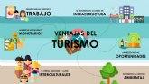 Ahora Totana apuesta por el turismo