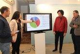 La Alcaldesa presenta los presupuestos municipales para 2016 con un aumento del 20% en ayudas sociales