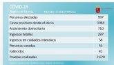 Salud ampl�a los puntos de extracci�n de muestras de Covid-19 con un quinto en Yecla