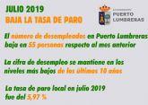 El paro baja en Puerto Lumbreras en 55 personas en el mes de julio