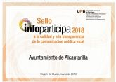 Alcantarilla renueva, por tercer año consecutivo, el SELLO INFOPARTICIPA a la transparencia de la comunicación pública local