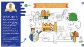 Villa Sostenible informa sobre la gestión de los residuos en Fuente Álamo a través de una nueva página web