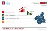 La Facultad de Ciencias del Trabajo analiza el mercado laboral en la Región de Murcia y los indicadores que miden el trabajo decente