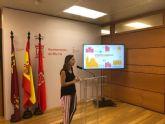 Murcia se convierte en un recurso educativo para 75.490 alumnos