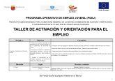 Las Torres de Cotillas propone un taller de activación y orientación para el empleo para jóvenes