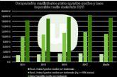 Unión de Uniones resalta que la renta real de los profesionales del campo es un 37% inferior a la media nacional