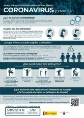 Información y medidas preventivas frente al Coronavirus