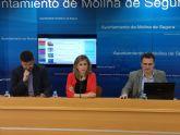 Una nueva aplicación de móvil fomentará las compras en el comercio local de Molina de Segura