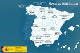 La reserva hídrica española se encuentra al 58,9 por ciento de su capacidad