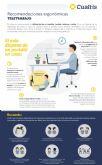 Cualtis advierte de la importancia de la prevención en teletrabajo