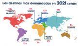 Un 87% de los viajeros tiene pensado viajar este año