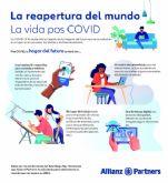 Allianz Partners analiza los cambios en el estilo de vida tras la pandemia