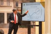 La Seguridad Social registra un saldo negativo de 1.142,32 millones de euros