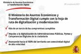 El Ministerio de Asuntos Económicos y Transformación Digital continúa cumpliendo con los compromisos de la investidura, a la vez que da respuesta a la pandemia