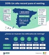 Los híbridos, los vehículos que más crecieron en el sector del renting en 2019