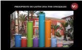 Presupuesto de Gastos 2016 por Concejal�as
