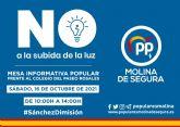 El Partido Popular de Molina de Segura continúa su campaña en contra de la subida del precio de la luz