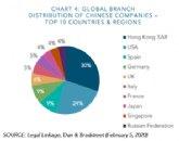 Los efectos del coronavirus pueden provocar un recorte del 1 % en el crecimiento del PIB global