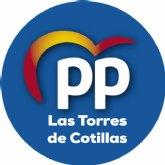 PP: El des-gobierno PSOE-Ciudadanos lleva con retraso la gestión de Fondos Europeos para el municipio