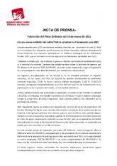 Valoraci�n del Pleno Ordinario del 16 de marzo de 2021. IU-verdes Alhama de Murcia