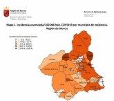Totana contabiliza un total de 43 contagios en COVID-19 desde que comenzó la pandemia
