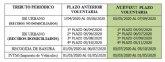 Nueva medida económica y social del ayuntamiento de Cieza para paliar los efectos de la crisis del coronavirus (COVID-19)