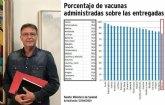Saorín: 'Es necesario acelerar el ritmo de vacunación en la Región de Murcia'