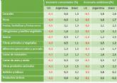 Unión de Uniones critica que España y el sector agrario serán los perdedores en el acuerdo UE - Mercosur