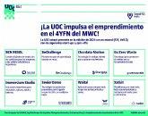 La UOC participará en el 4YFN del MWC con ocho start-ups y spin-offs