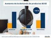 La demanda online de los productos BOSE se incrementa de media más de un 150 % en un año